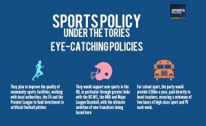 Image: Sport Under the Tories: Eye-Catching policies